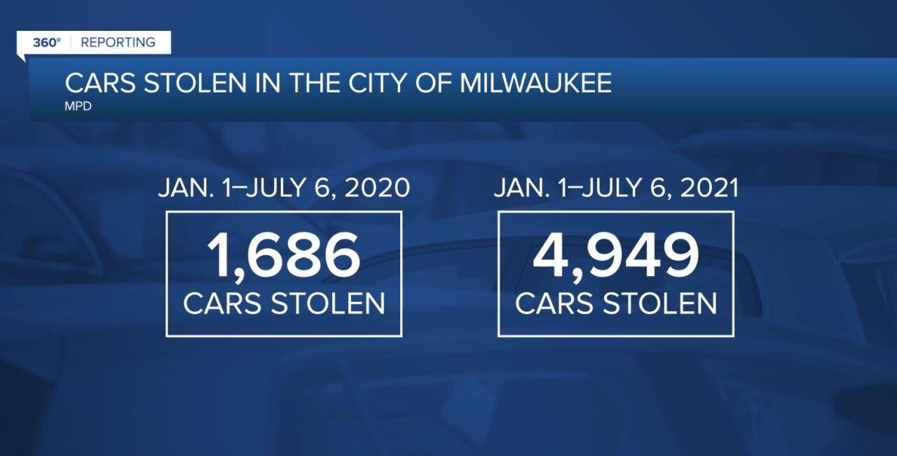 stolen cars.JPG