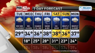 Claire's Forecast 1-21