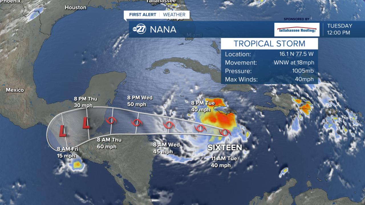 Us National Hurricane Center Tropical Storm Nana Forms Off Jamaica Aims For Central America