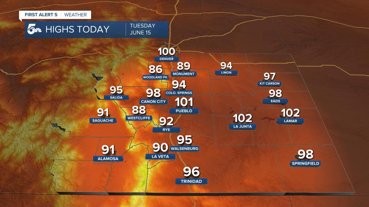 High Temperatures Today