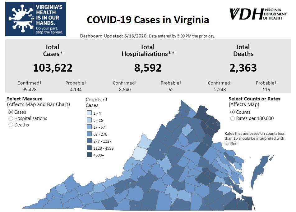 Virginia Department of Health August 13.JPG