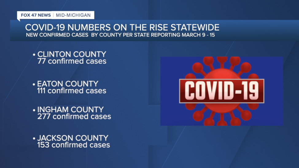 COVID-19 case numbers in our neighborhoods