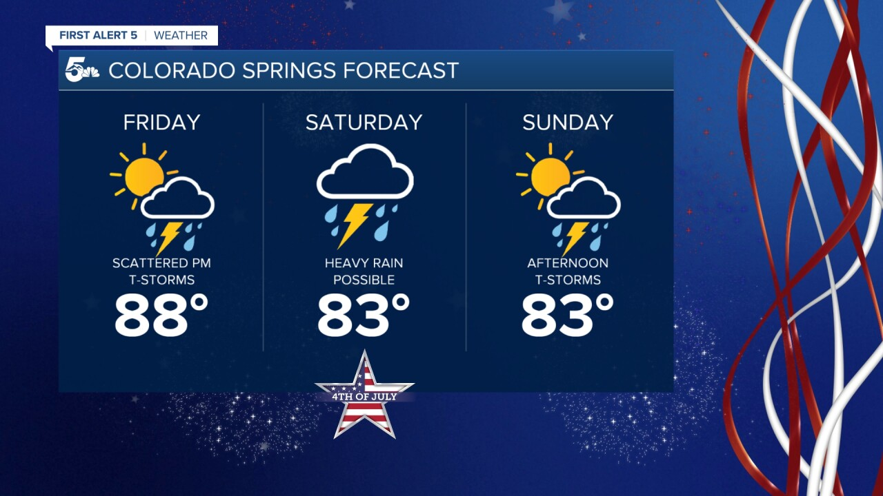 Colorado Springs 4th of July Weekend Forecast