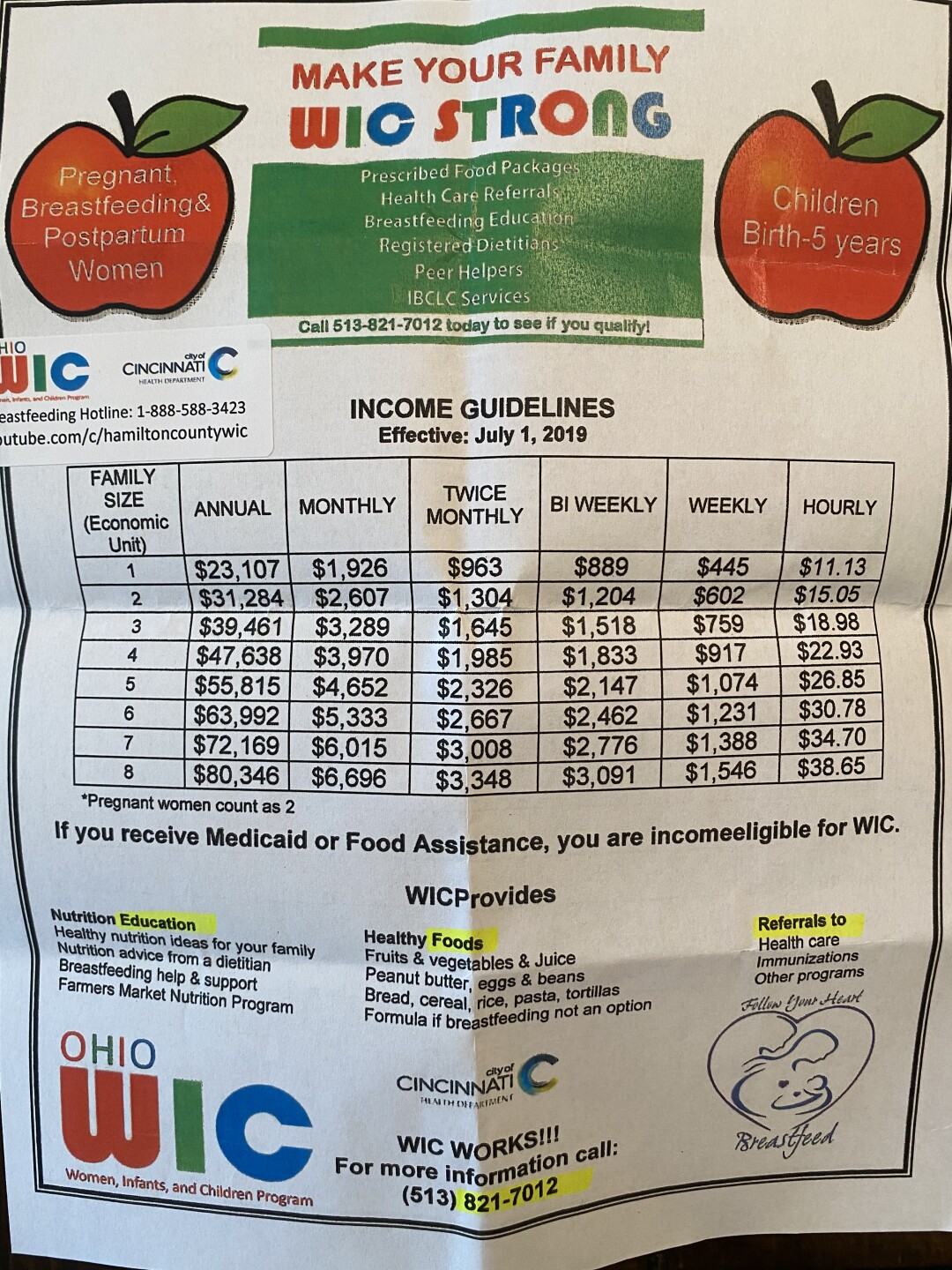 WIC Income Guidelines