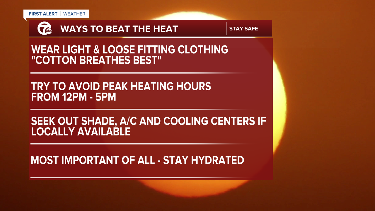 Beat the Heat - Mike.png