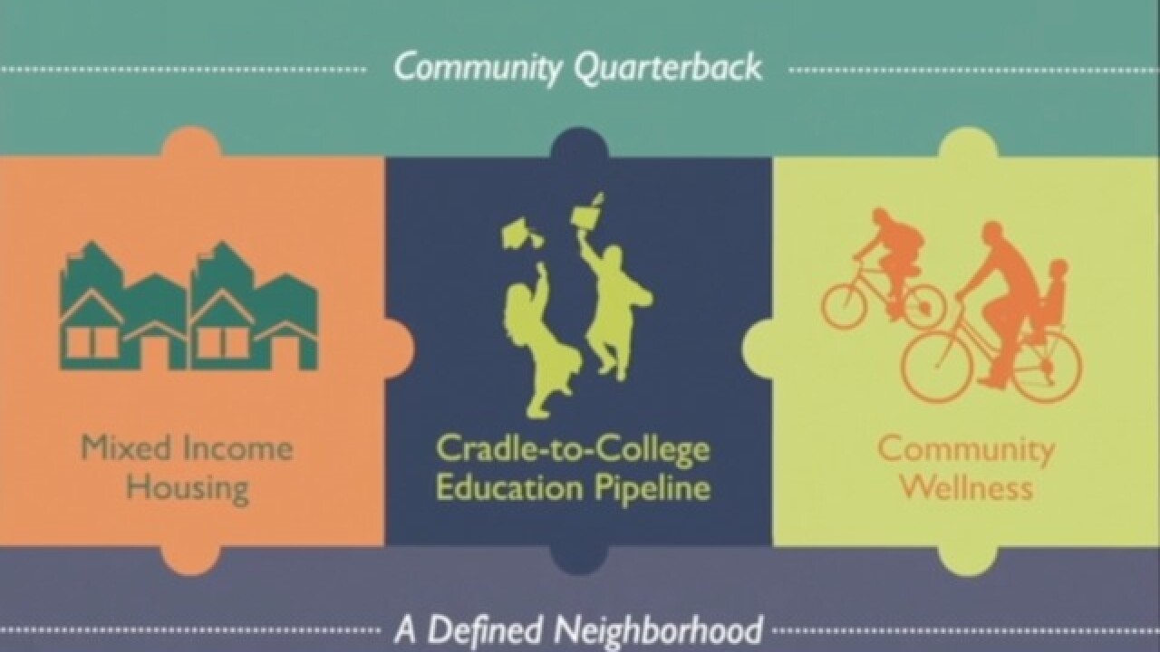 WPB selected for national Community Revitalization Program