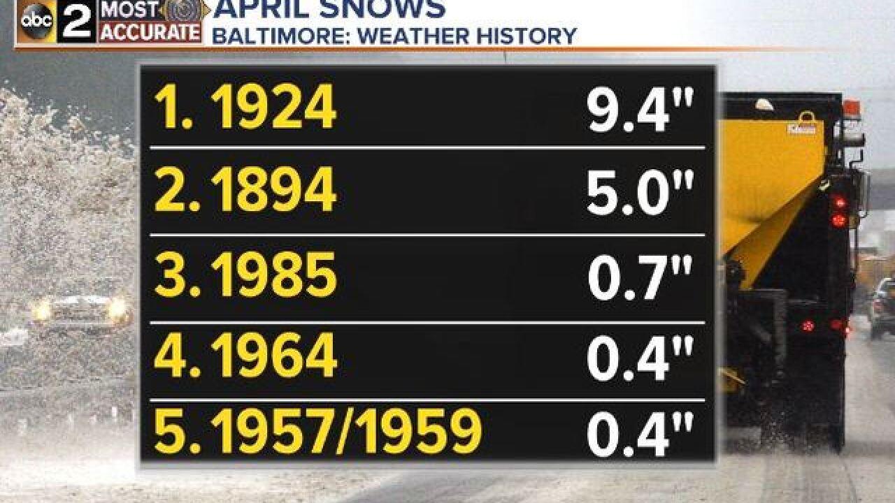 April Snow, No Joke