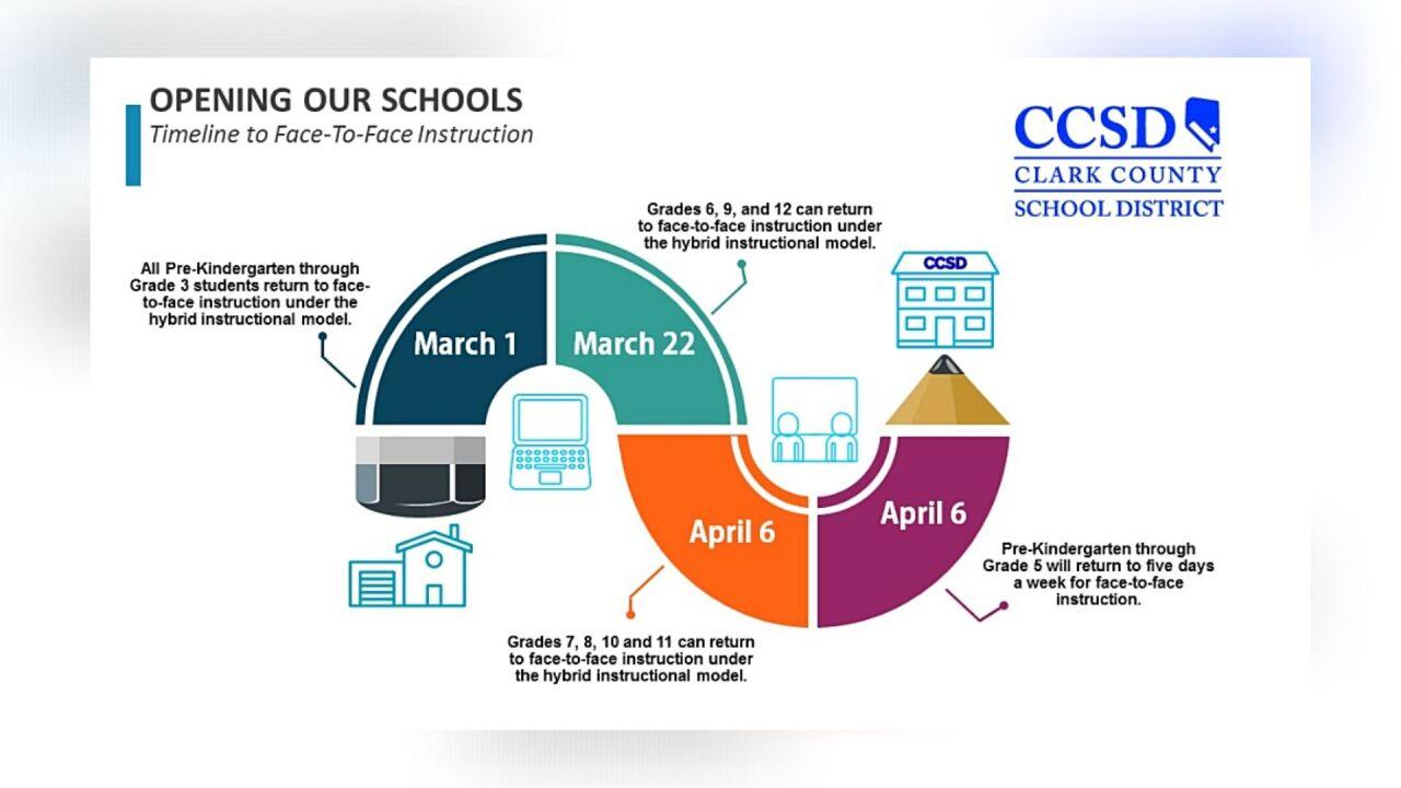 CCSD reopening plans 2021.jpg