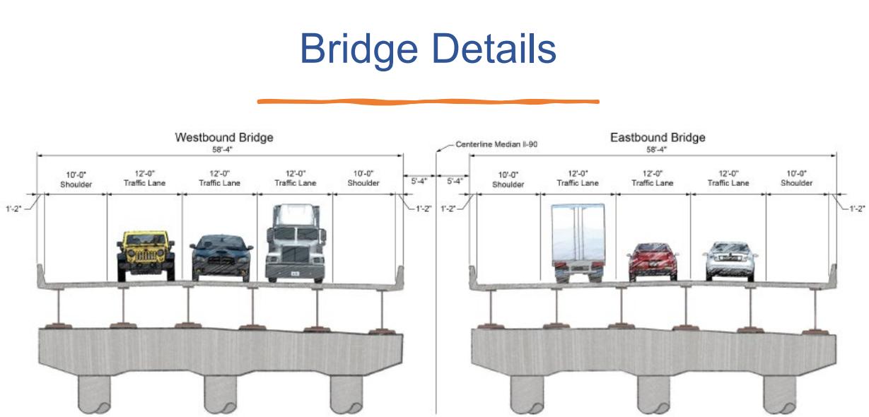 BRIDGE DIAGRAHM.png