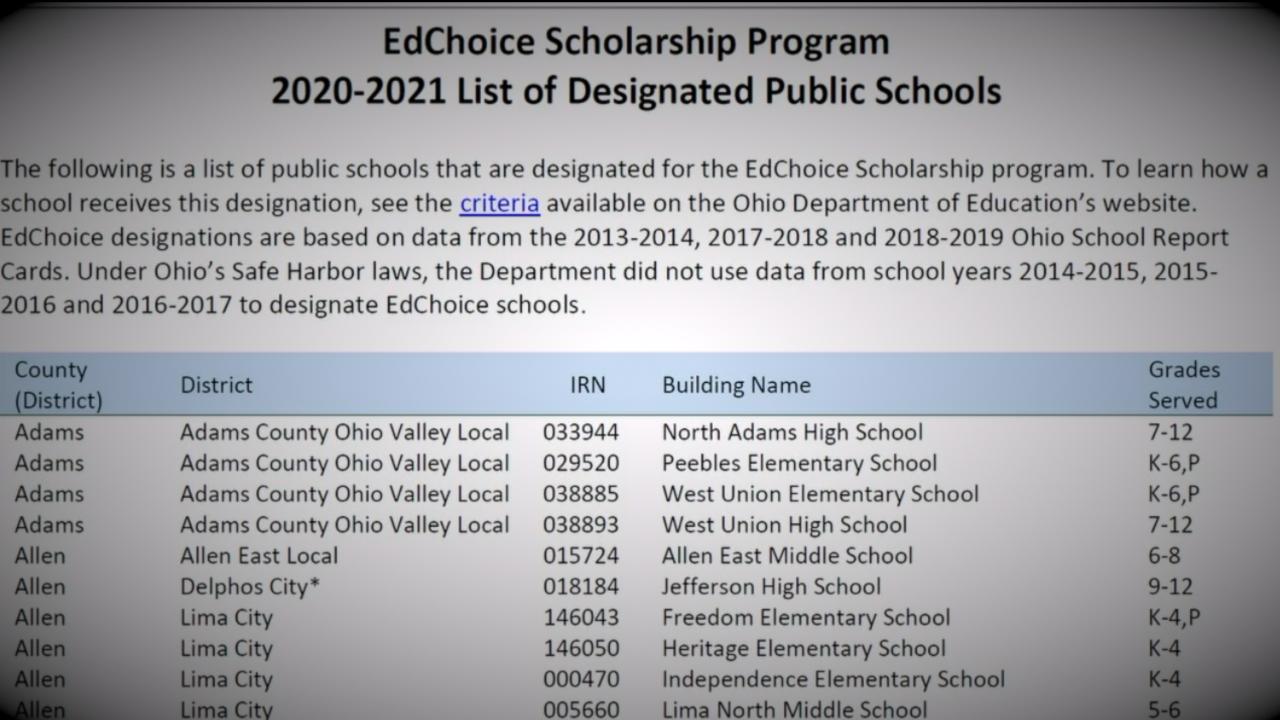 EdChoice Scholarship Program