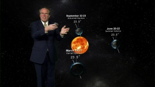 Bill's Weather 101 at Home Edition: The Vernal Equinox, March 19, 2020