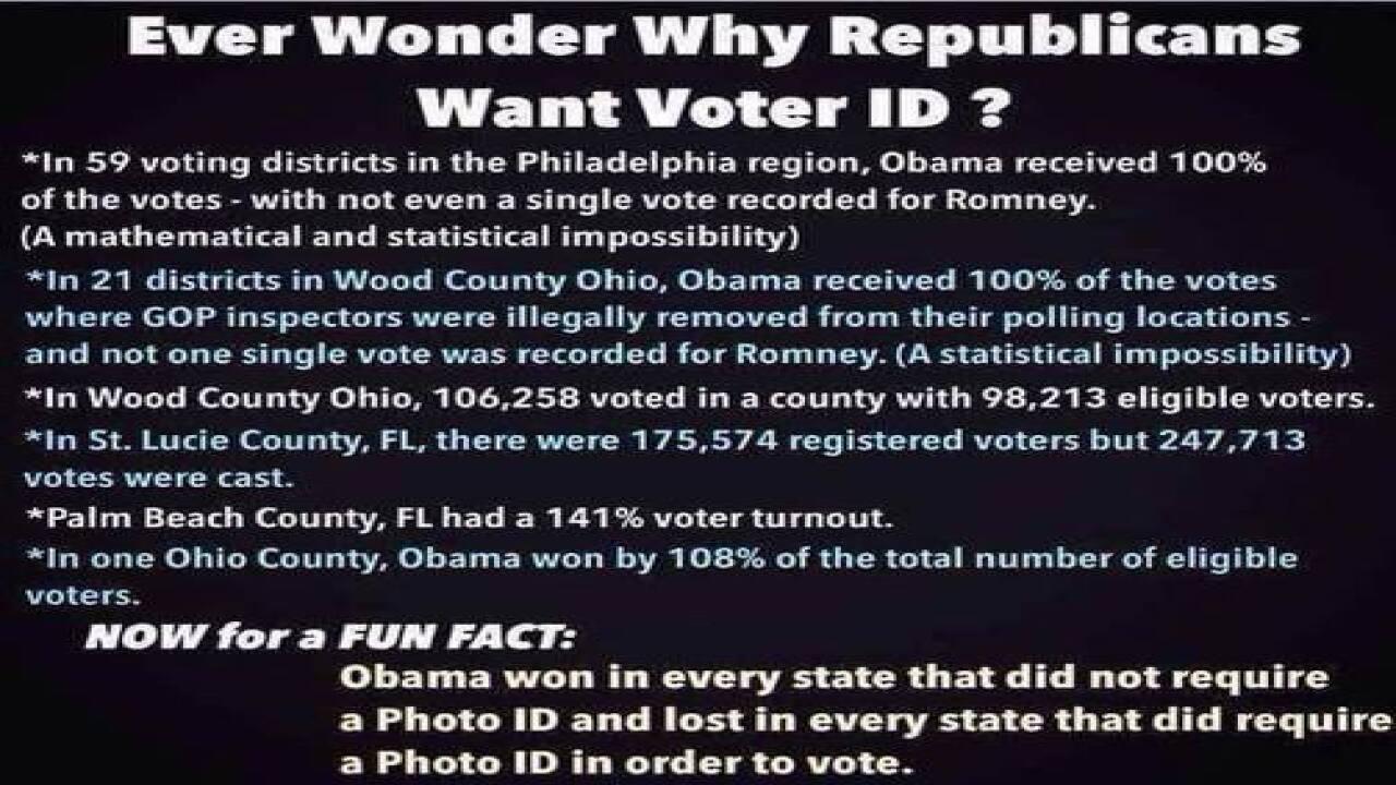 PolitiFact: Voter fraud in Wood County? Nope