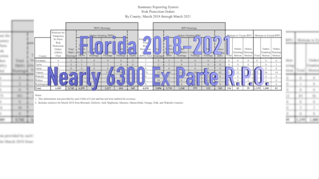 Florida 2018-2021 Nearly 6300 ex parte R.P.O.