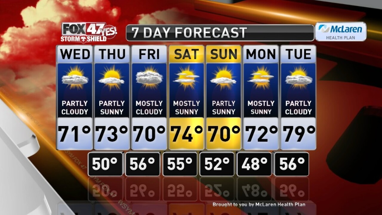 Claire's Forecast 9-4