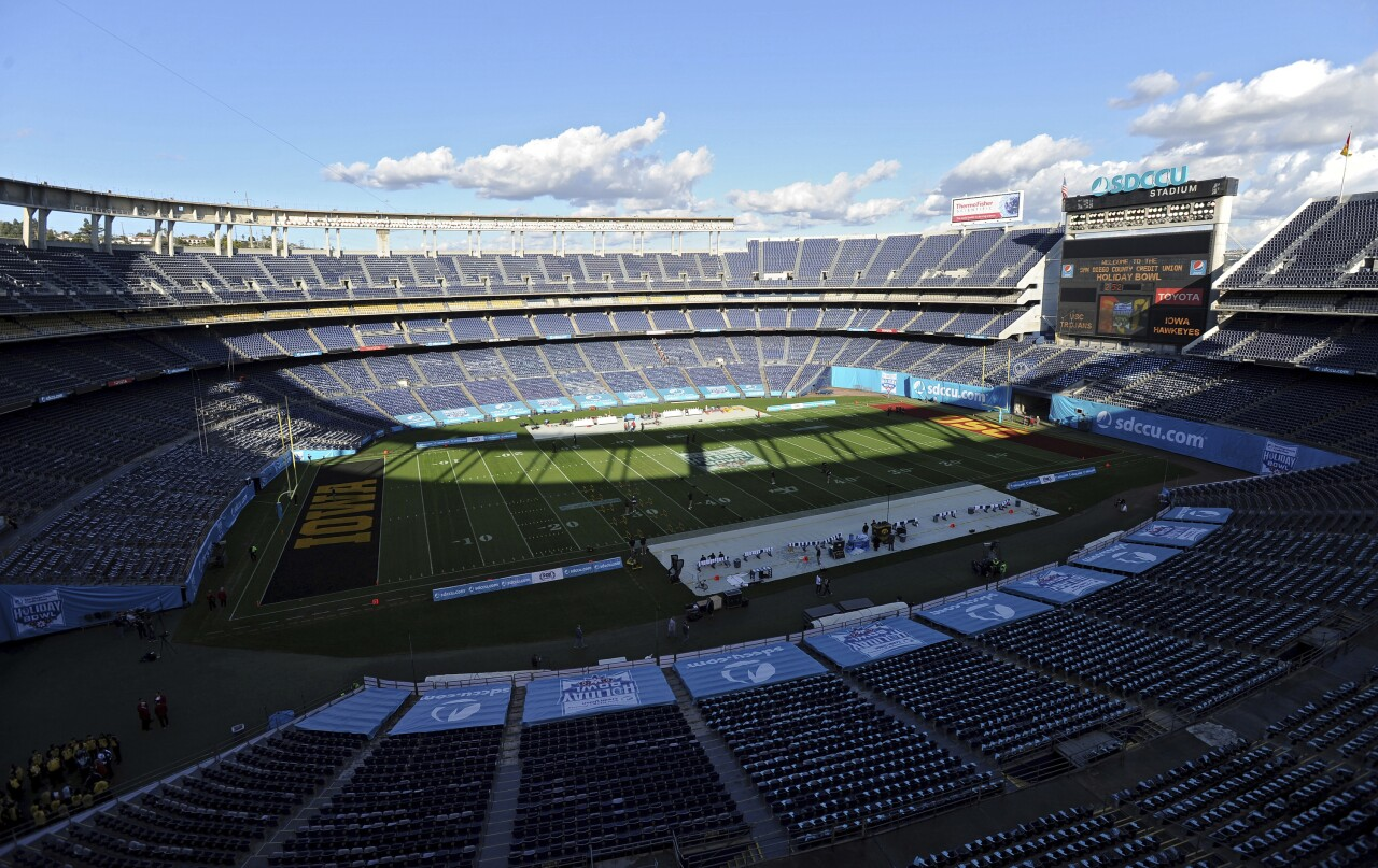Empty stadium before 2019 Holiday Bowl