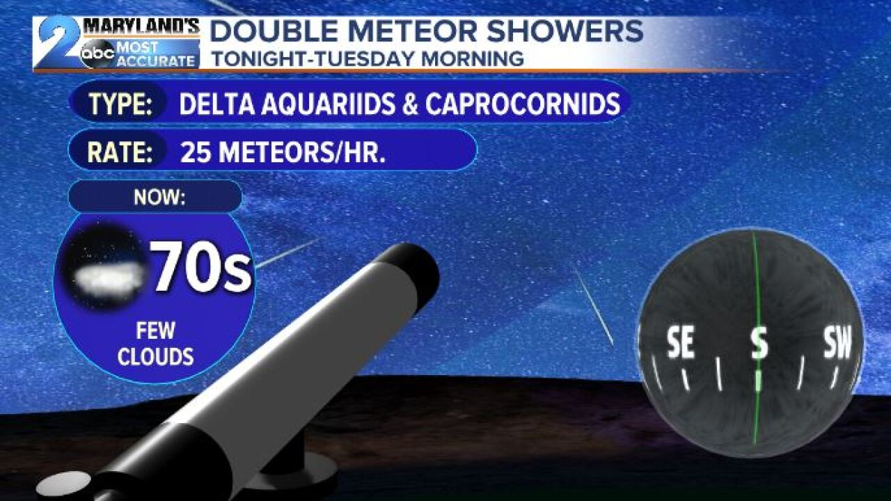 Dueling Meteor Shower