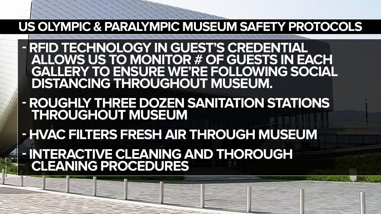USOPC Museum Protocols 2b.jpg