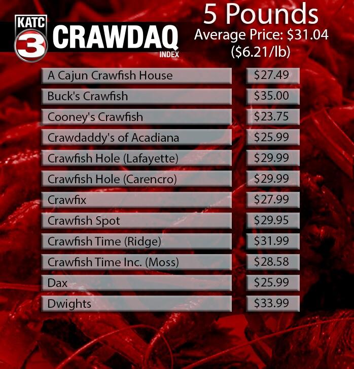 CRAWDAQ 2-20-20 (1).jpg