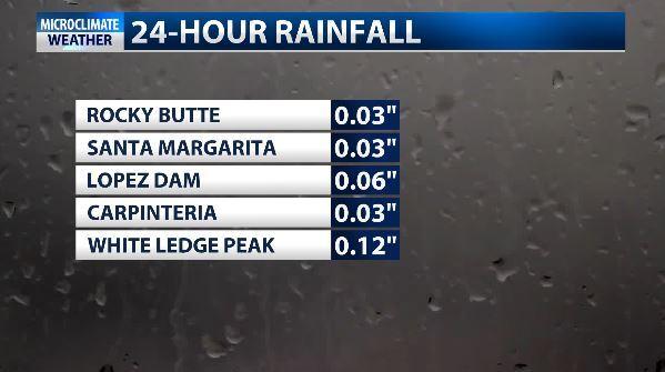 24 HOUR RAIN 329.JPG