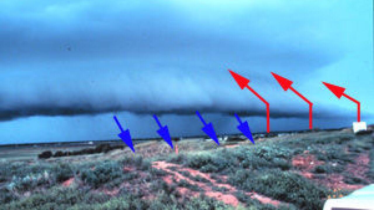 Shelf Cloud Formation Weather.gov