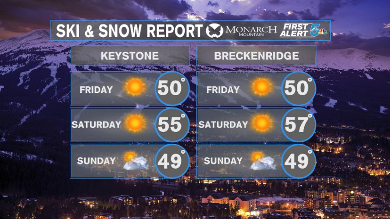 Keystone & Breckenridge Forecast