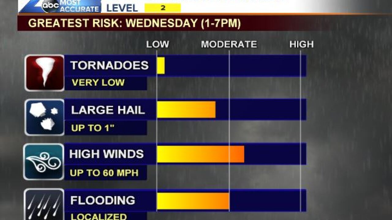 Severe Weather Wednesday