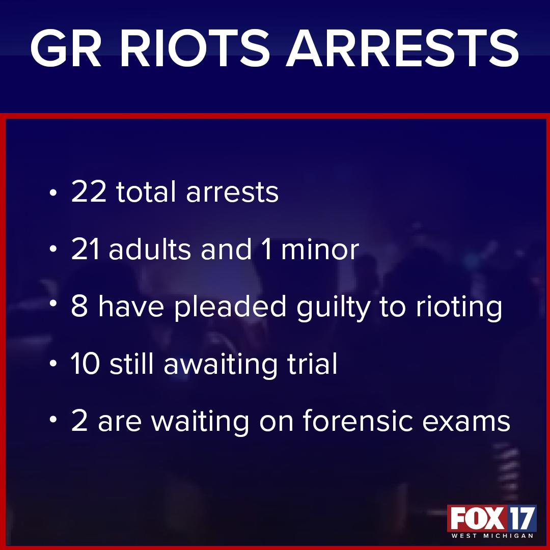 Riot arrests graphic.png