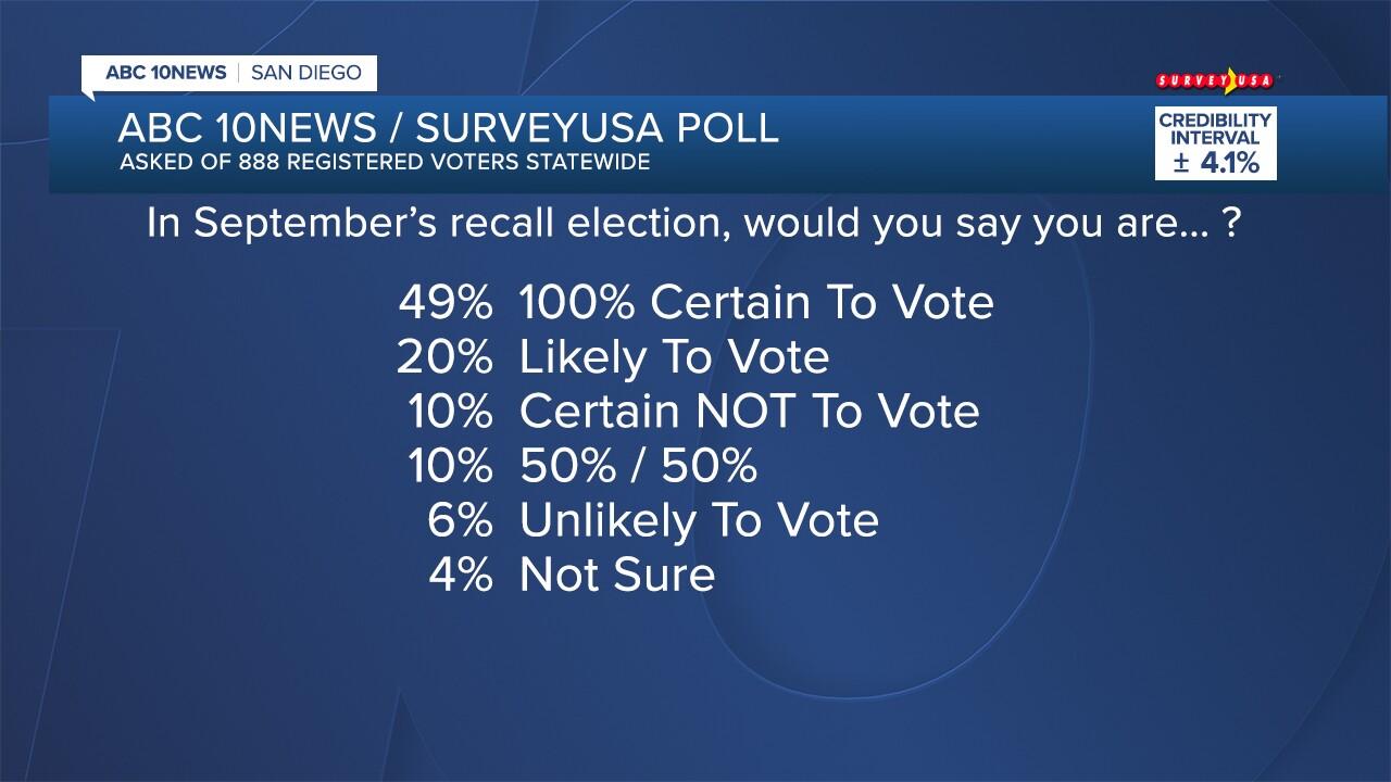 CA_Newsom_poll_02.jpg
