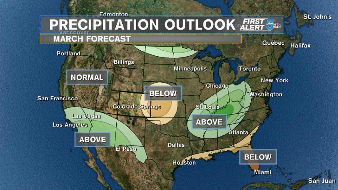 March precipitation outlook