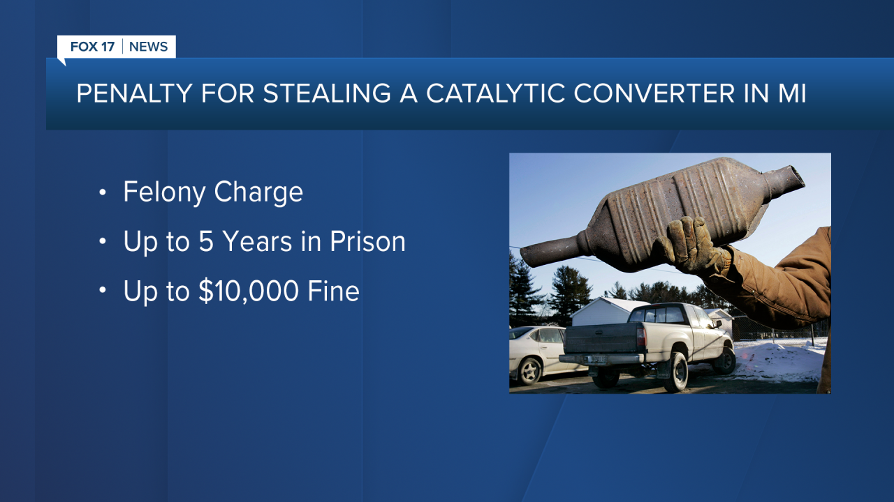 Penalty for Stealing a Catalytic Converter in MI