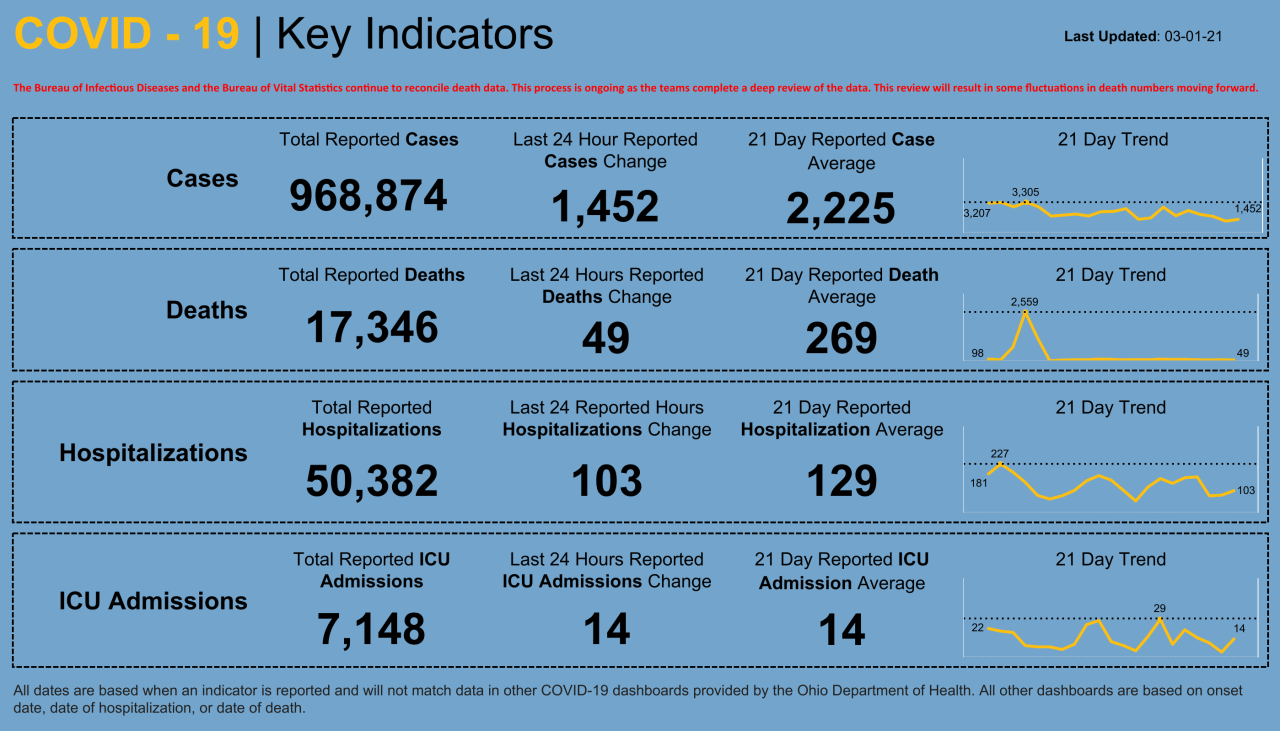 Dashboard _ Key Indicators (27).png