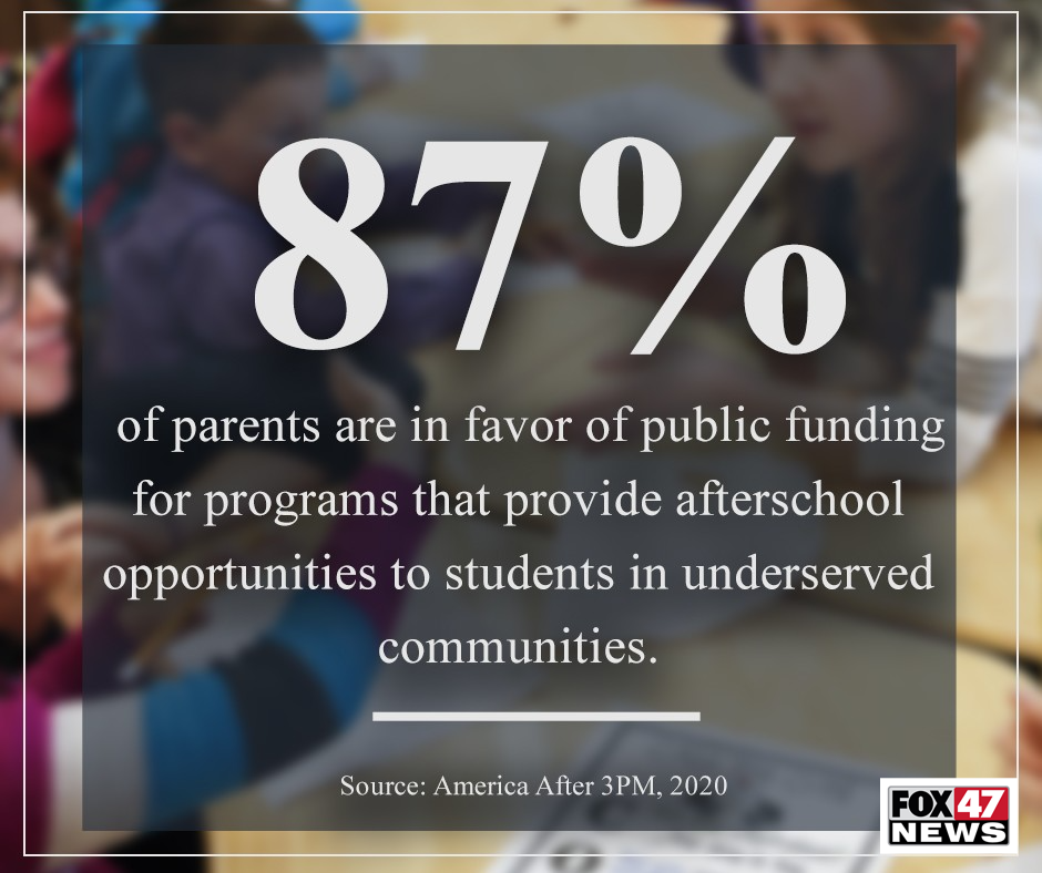 87% of parents are in favor of public funding for programs that provide opportunities to students in underserved communities.