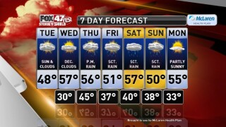 Claire's Forecast 3-24
