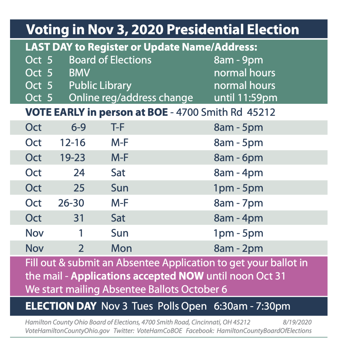 WCPO_hamco_voting.jpg