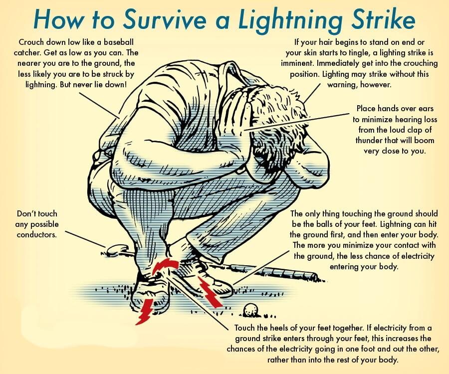 Lightning-Strike-3.jpg