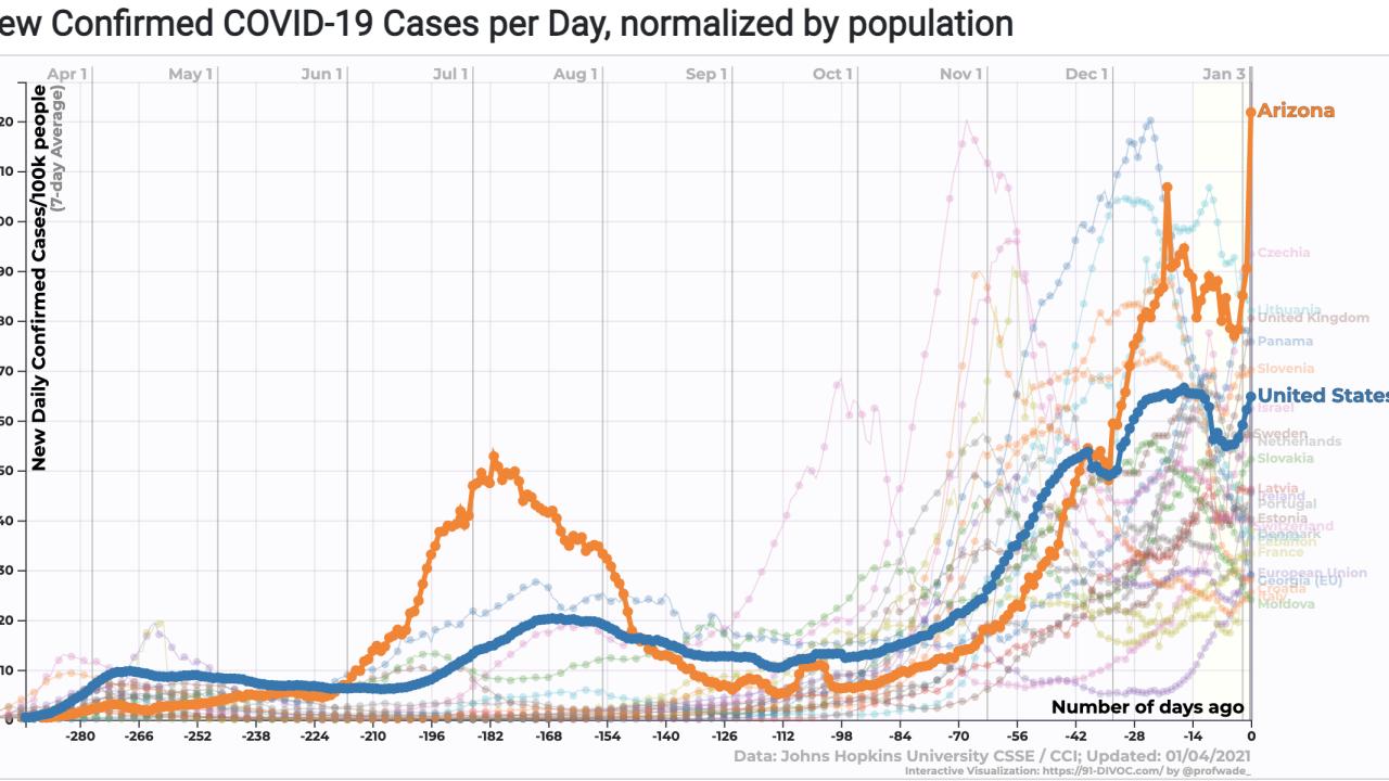 COVID-19 infection rate 91-divoc.com