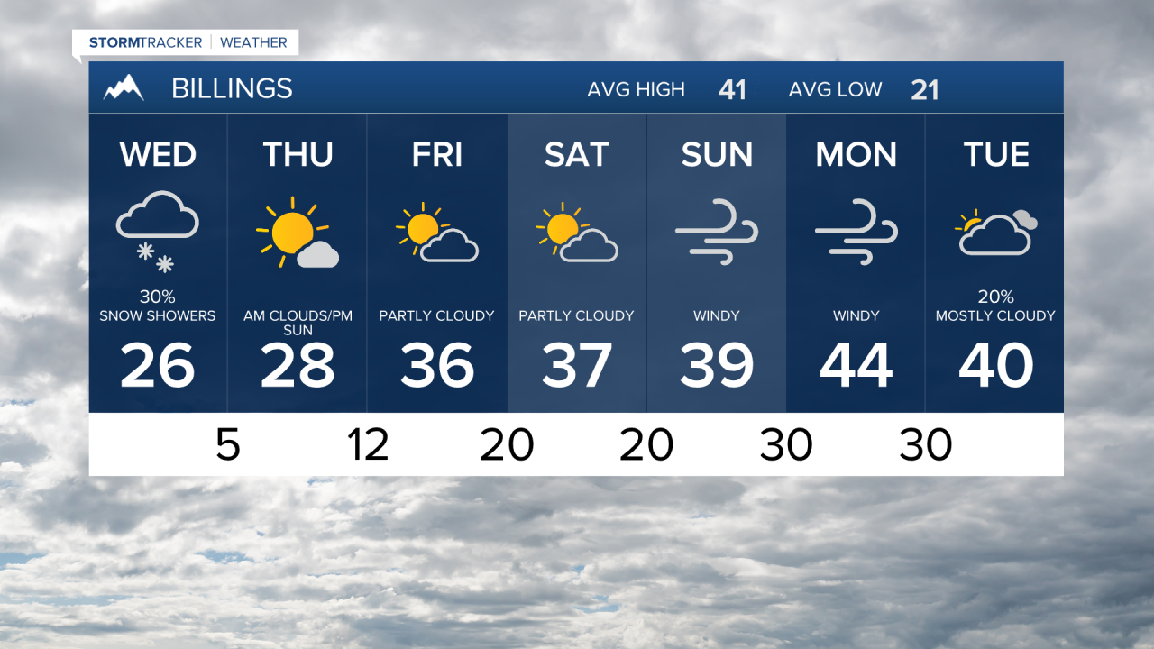 7 Day AM Billings WEDS 2-17-21.png