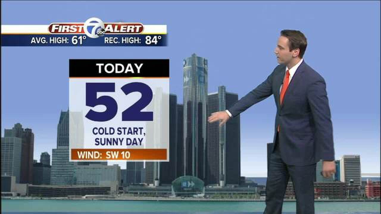 FORECAST: Cold and sunny today