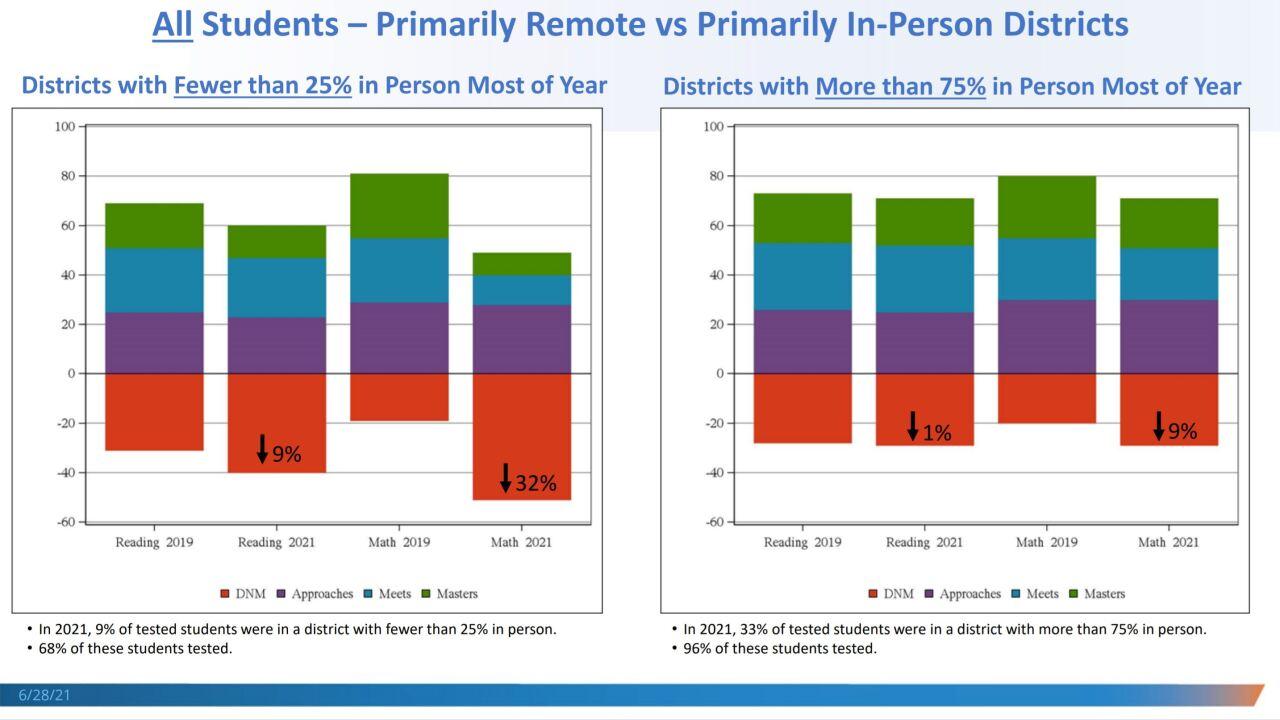 Starr - remote vs in perosn.JPG