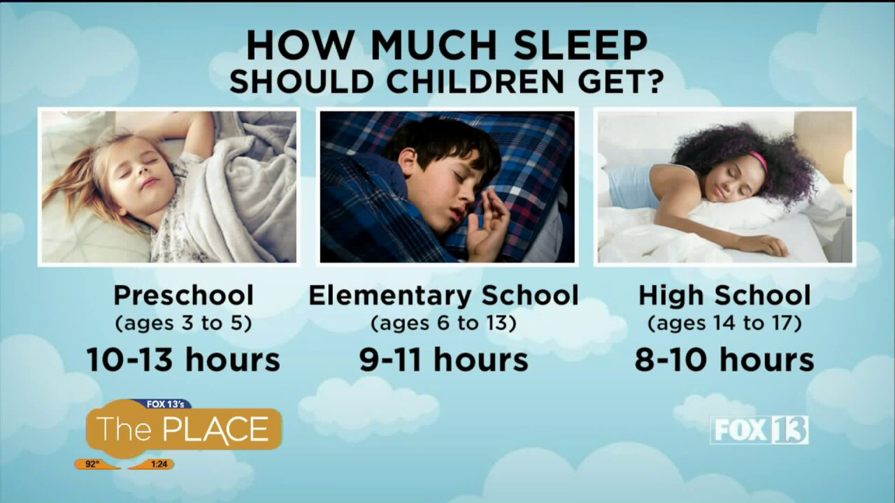How much sleep do kids need?  Here's a breakdown byage