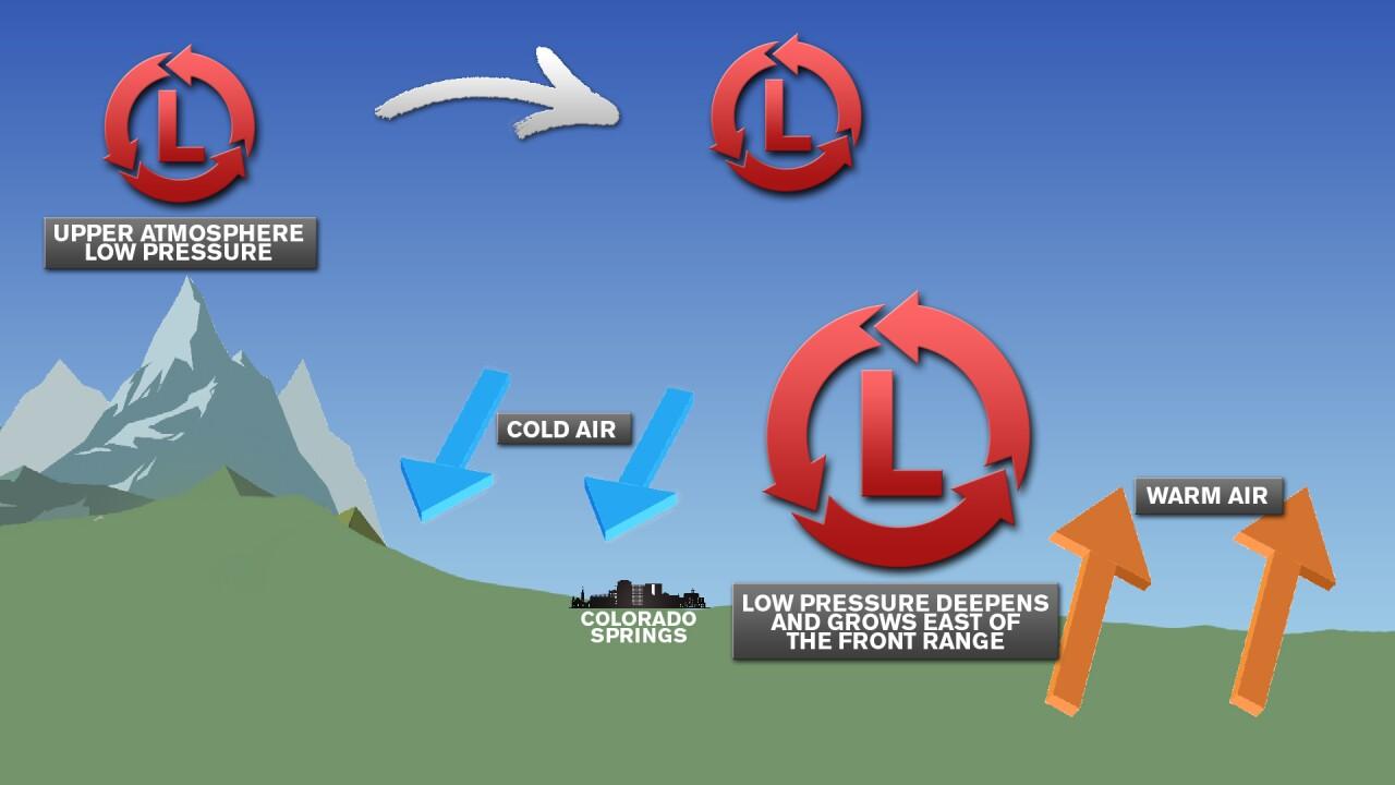 Lee Cyclone Development.jpg