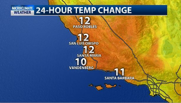 24 hour temp change.JPG