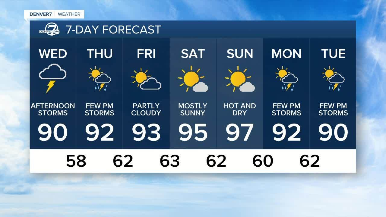7 day forecast from aug 4 2020.jpg