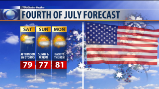 Fourth of July weekend outlook