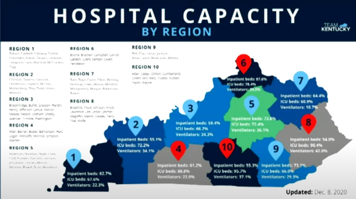 Kentucky statewide bed capacity.PNG