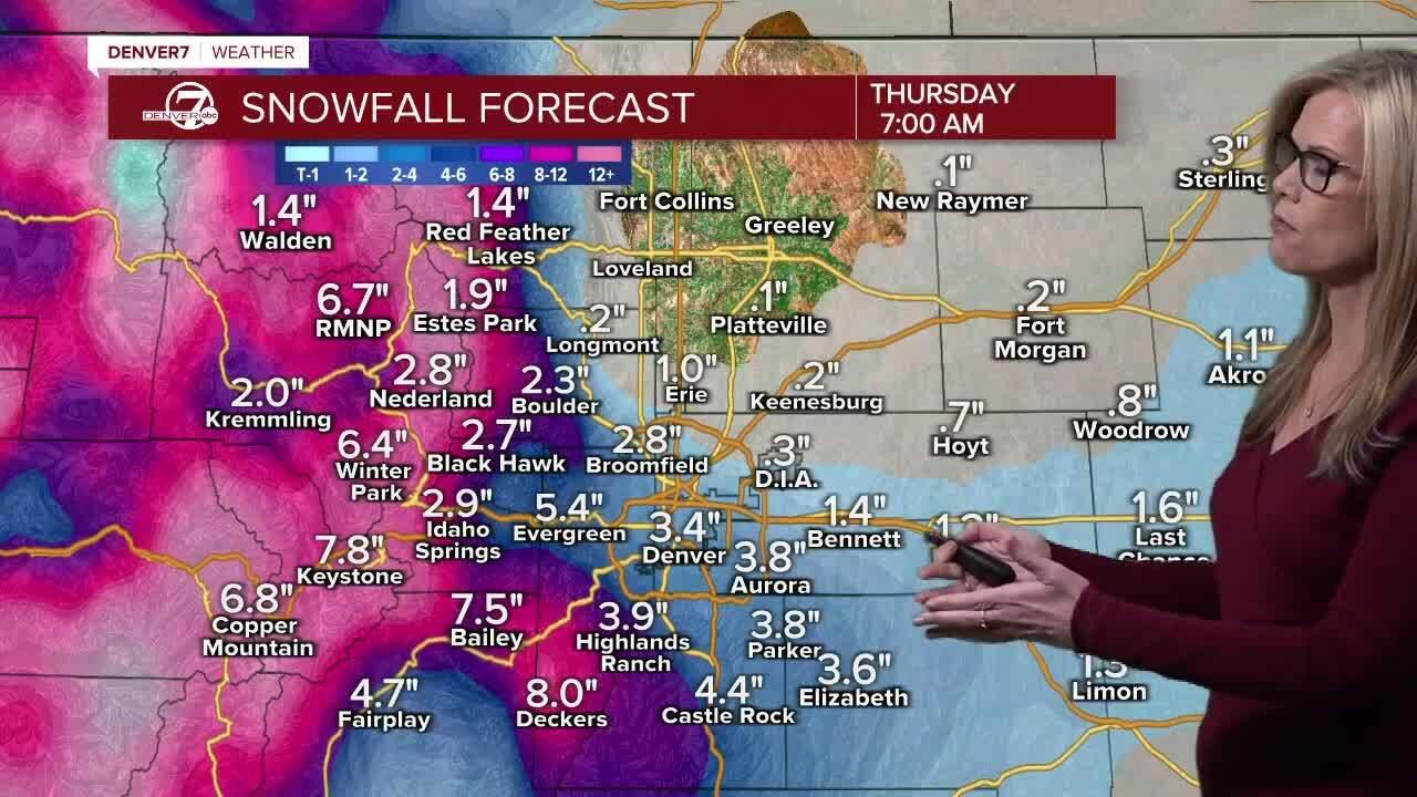 Snow arrives tonight