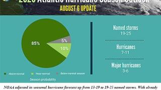 NOAA-2020-outlook-update2.jpg