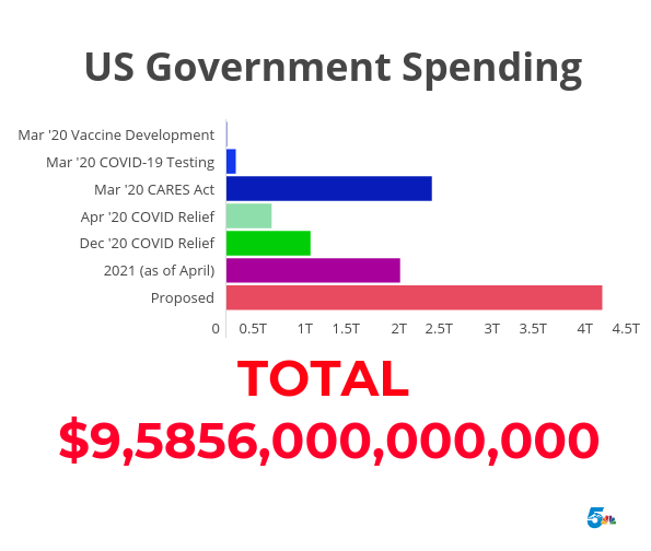 2020-2021-govt-spending.png