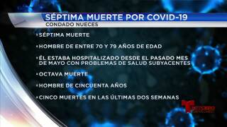 COVID muertes 0629.jpg