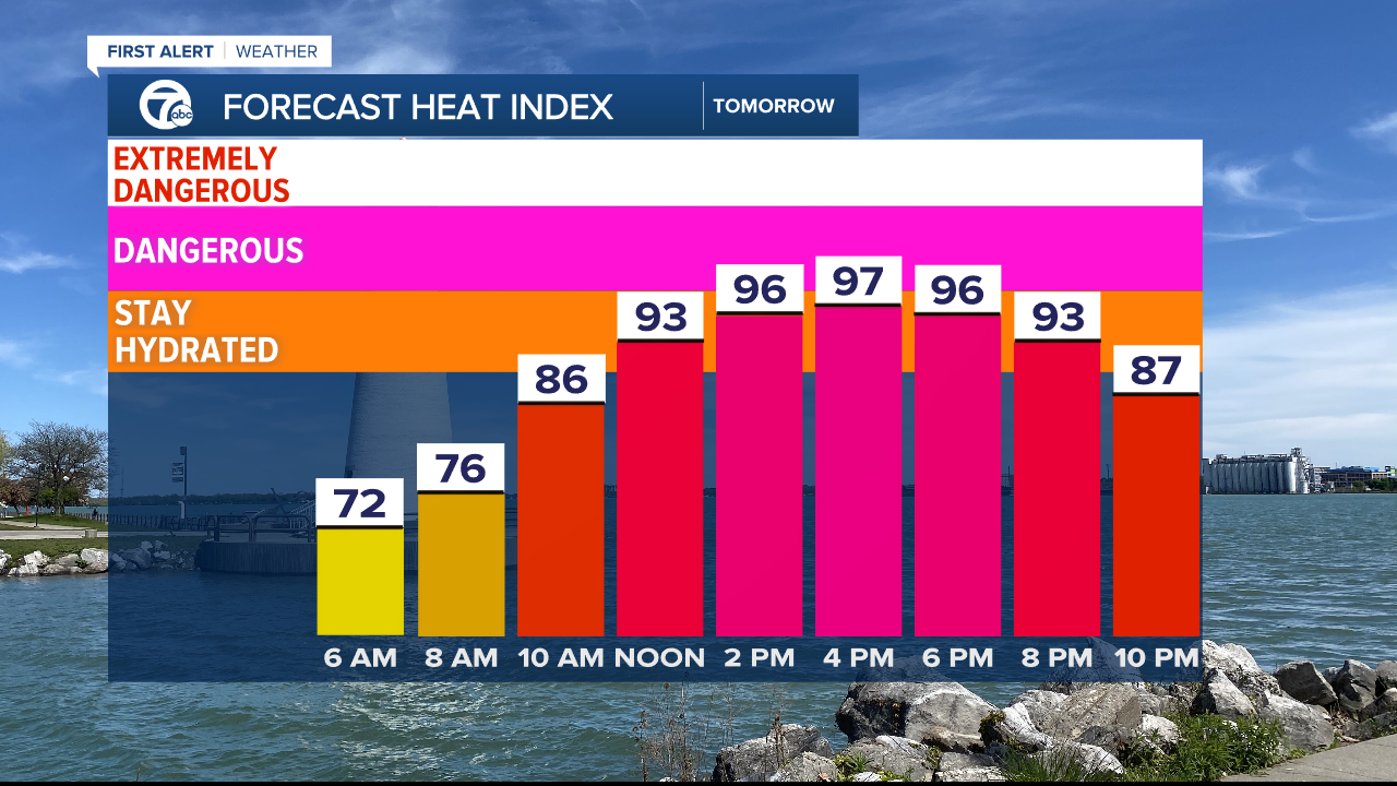 iCast Heat Index Tomorrow - Dangers.png